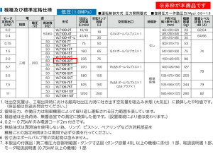 TOSHIBA(東芝)無給油式エアーコンプレッサー(圧力開閉器式)VLT106-22T60Hz