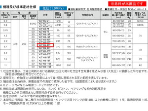 TOSHIBA(東芝)無給油式エアーコンプレッサー(圧力開閉器式)VLT105-37T50Hz