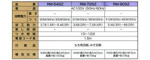 エムケー(MK)餅つき機つき専用3升タイプRM-54SZ【在庫限り】
