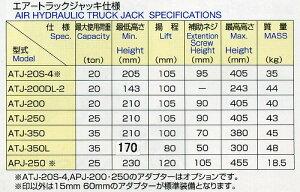 エアートラックジャッキ35トン低床型ATJ-350L
