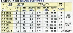 爪付ジャッキ(爪長)1.5トンMHC-1.5SL-2