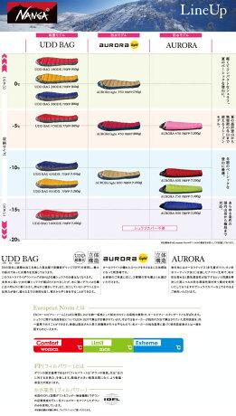 ナンガ/(NANGA)/UDD/BAG/450/DX/寝袋/シュラフ/ダウン/コンパクト/マミー型/登山/キャンプ/アウトドア