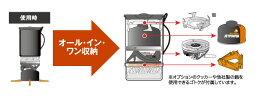 ジェットボイル(JETBOIL)/ZIP/ガス/バーナー/ストーブ/コンロ/キャンプ/ツーリング/登山/モンベル/アウトドア