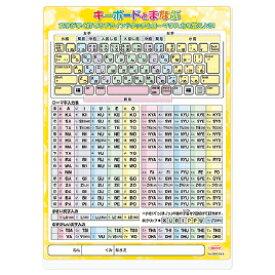 プログラミング学習 キーボードとまなぶ 8300-B5-5【共栄プラスチック】