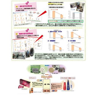 【マテリアアスリート120ml】ボディケアローション運動用ローション可動域アップ正規取扱店