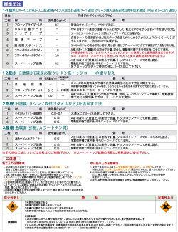 スーパートップ遮熱15kgセット(約75平米/1回塗り)【送料無料】東日本塗料/防水トップ/2液/遮熱/超耐候