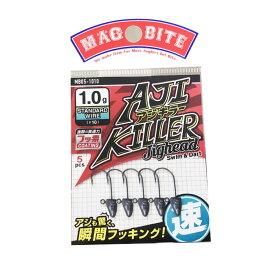 【Cpost】マグバイト アジキラージグヘッド 速#10(hari-aji-soku10)