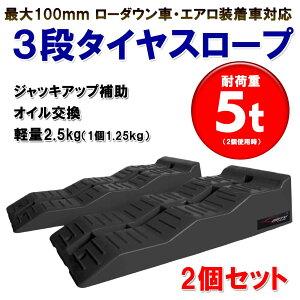 ワイドマルチ 5t 3段階タイヤスロープ ジャッキサポート 2個セット カースロープ【当店通常価格3980円】