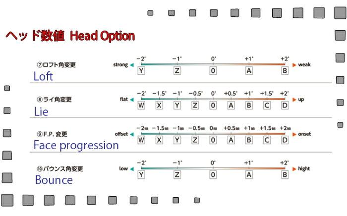 三浦技研(アイアン6本セット#5-PW)MiuraGolfCB-1008キャビティアイアンAirSpeederPlus(エアースピーダープラス)(フジクラ)ミウラクラフトマンワールドヘッドカスタム注文可能