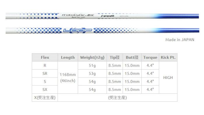【カスタムオーダー】KAMUITP-Xドライバー+LOOPPrototypeBW