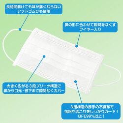 マスク《BFE99%以上》三層構造高機能マスク1000枚入(50枚×20箱)大容量業務用まとめ買い使い捨て【送料無料(一部地域除く)】