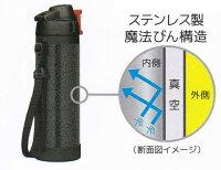 サーモス(THERMOS)真空断熱ハードワークボトル【1.0L】FHS-1000WK-HTN(ネイビー)【熱中症対策グッズ】【暑さ対策グッズ】【猛暑対策グッズ】【測量土木建築】