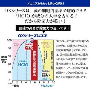 次亜塩素酸水OXシャワー1L100PPM強力消臭除菌長期保存可能ペット赤ちゃんにも使えるので安心です。リンゴ病ノロウイルス対策frp01