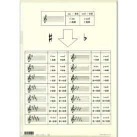 ◎PRSP-3 ミュージッククリアファイル 平行調(A4サイズ)PG2525-04 |プリマミュージック 音楽雑貨