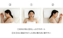 横向き仰向けサポート寝返り改善枕スリープルメディキュアピローレギュラーサイズ横向き頚椎ストレートネックサポートいびき対策低反発枕ピロー