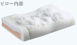 枕|エアロフローニュアージュピロー桃のクッション材から生まれた素材です(約39×58×10センチ)【送料無料】【日本製】【イノアックリビング/ウレタン/女性/桃/クッション材/緩衝材/柔らか/やわらか/まくら/ピロー】