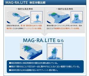 https://image.rakuten.co.jp/oyasumi/cabinet/m297/999-000265-20_10.jpg