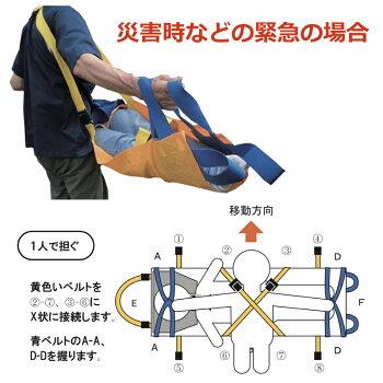 デラックス・べルカDSB-6多人数対応可能な布担架