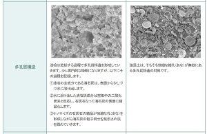 レビューを書いて500円OFFクーポンプレゼントしっくいアレスシックイシーラーネオ0.7L約5.8平米