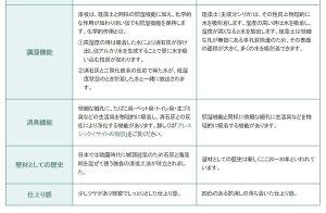 レビューを書いて500円OFFクーポンプレゼントしっくいアレスシックイ内部用(ローラー用/ホワイト・カラー)アイボリー・グレー・ピンク0.7L約1.9平米
