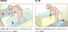 浴槽滑り止めマットダイヤエースSD-20Lサイズ【浴槽滑り止めマット】【浴槽マット】【お風呂滑り止め】【バス用品】【RCP】【介護用品】