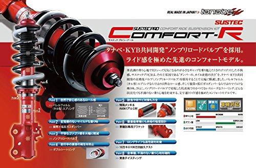 【タナベ】サスペンション(車高調キット) 【 サステックプロ 】 SUSTEC PRO CR タント L375S KF-DET 2007年12月〜2013年10月