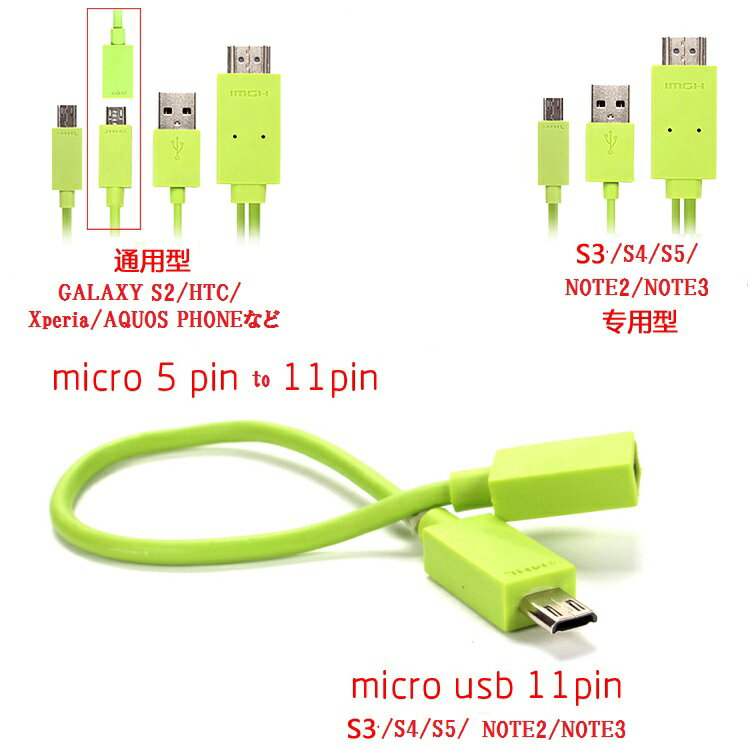 【送料無料】【MHL 全スマホ対応】 MicroUSB to HDMI /USB 変換ケーブル 2m☆6色選択可能(For galaxyS5/S4/S3/S2/NOTE3/2/NOTE/HTC/Xperia/AQUOS Phone/ Arrows/REGZA Phoneなど)【P25Apr15】