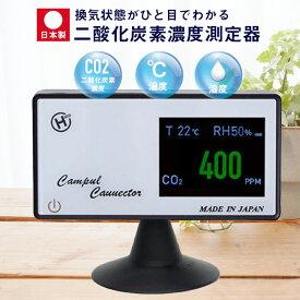 【17日まで特別価格】【即納!送料無料】日本製 二酸化炭素 濃度計 測器 CO2濃度 温度 湿度 換気 USB電源 高感度密度計 二酸化炭素 濃度計 濃度 測定器 CO2 モニター HCOM-JPCO2-001co2 センサー マネージャー