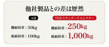 【送料無料】【最短・翌日出荷】エレクターERECTATHEスタンダードエレクターMシリーズ5段幅60.5×奥行46.4×高さ186cmM610M18305