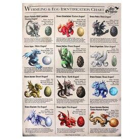 (エイジ・オブ・ドラゴンズ) Age Of Dragons キャンバス Wyrmling And Egg Identification Chart ウォールアート 看板 デコレーション 飾り (50 x 70cm) 【楽天海外直送】
