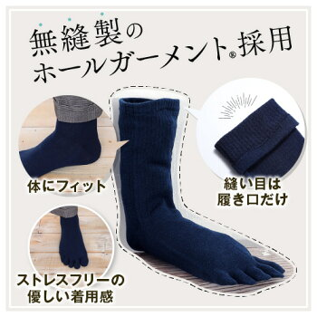 春夏メインのアウトラスト靴下が登場♪「暑い」「寒い」を「ちょうどイイ」に。新素材の靴下です。メンズてぶくろ屋さんがつくった「アウトラスト5本指ソックス(春夏コットン)」レギュラータイプ全2色