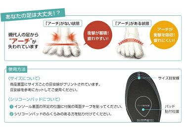 【ポイント2倍】インソール中足骨サポートタイプメタックス