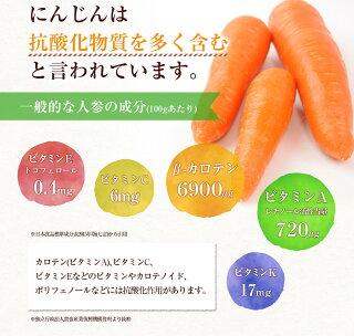にんいんの栄養価に注目