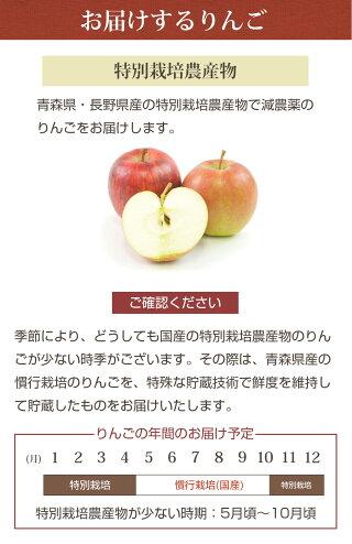 お届けするりんご