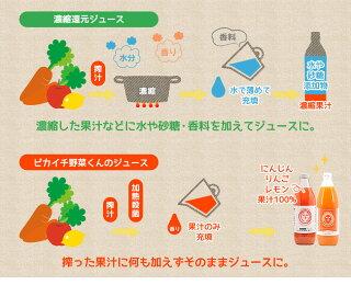 ピカイチ野菜くんのジュースは濃縮還元ではありません!