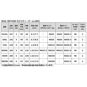 タカミヤREALMETHODモビリティーゲーム-GRII563UL(アジングロッド)