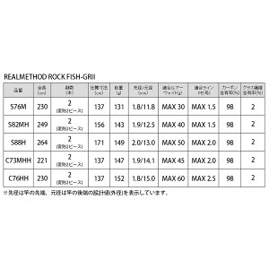 S82MH【大型商品】