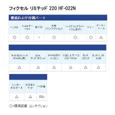 HF−022N
