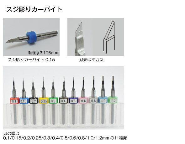 ファンテック スジ彫りカーバイト0.1 模型用グッズ SB-01