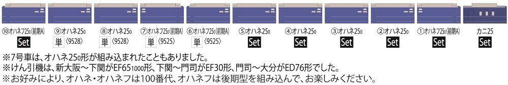 【予約】 トミックス 24系25形0番代特急寝台客車(カニ25)セット (7両) 鉄道模型 98638
