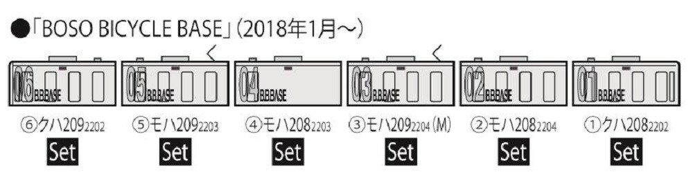 【予約】 トミックス 209 2200系電車(BOSO BICYCLE BASE)セット (6両) 鉄道模型 98643