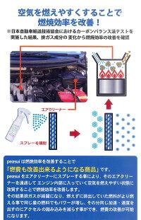 peasui(ピースイ)燃費効率改善!