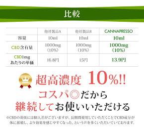 \ランキング1位獲得/【CBD高濃度10%】CBDオイルcbd1000mg/10mlCANNAPRESSOカンナプレッソ純度99%OIL高濃度cbdoilcbdオイルMCTオイルCannabisHempヘンプcbdoilCBDパウダー高純度カンナビジオールthcフリー