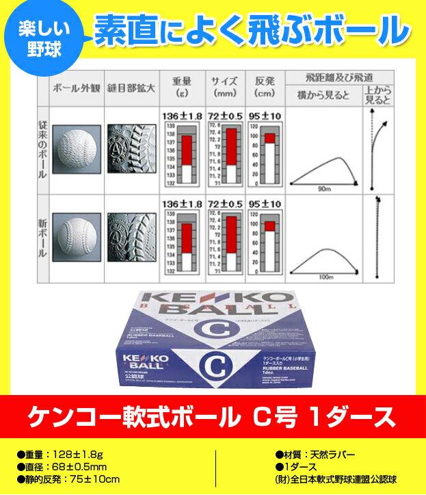 【軟式野球】NAGASE・健康・KENKO 新型ケンコー ボール C号 1ダース C-NEW(軟式ボール 軟式用 球 スポーツ用品 野球用品 ナガセ健康) 02P03Dec16