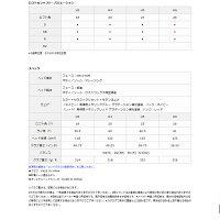 【即納!】ダンロップゼクシオXハイブリッド(ユーティリティ)XXIOMP1000カーボンシャフト[DUNLOPテンXXIO10]【あす楽対応】