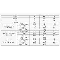 【即納!】フォーティーンD036ウェッジNSPROTS-114w・NSPRO950GHHTスチールシャフト[FOURTEEN]【あす楽対応】