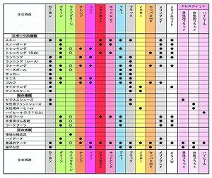 SUPERFEET スーパーフィート(トリムフィットシリーズ)(BLUE ブルー)即納商品 日本正規販売店 正規品 インソール