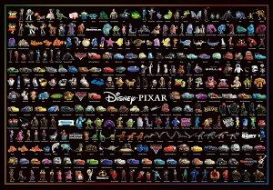 【在庫あり】ジグソーパズル 1000ピース ディズニー/ピクサー キャラクターコレクション(51x73.5cm) (D-1000-036) テンヨー 梱80cm t100