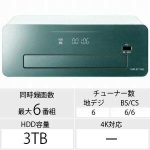パナソニック ブルーレイディスクレコーダー DMR−BCG3060(送料無料)