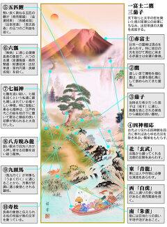 掛け軸:縁起画(開運万全図)